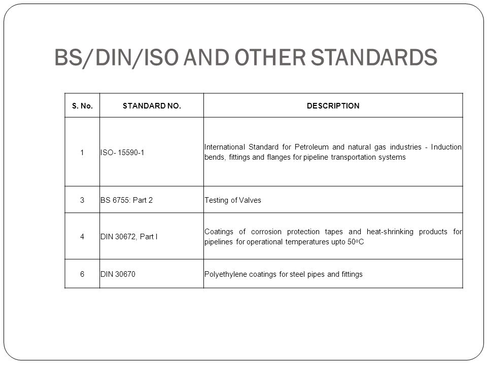 BS/DIN/ISO AND OTHER STANDARDS