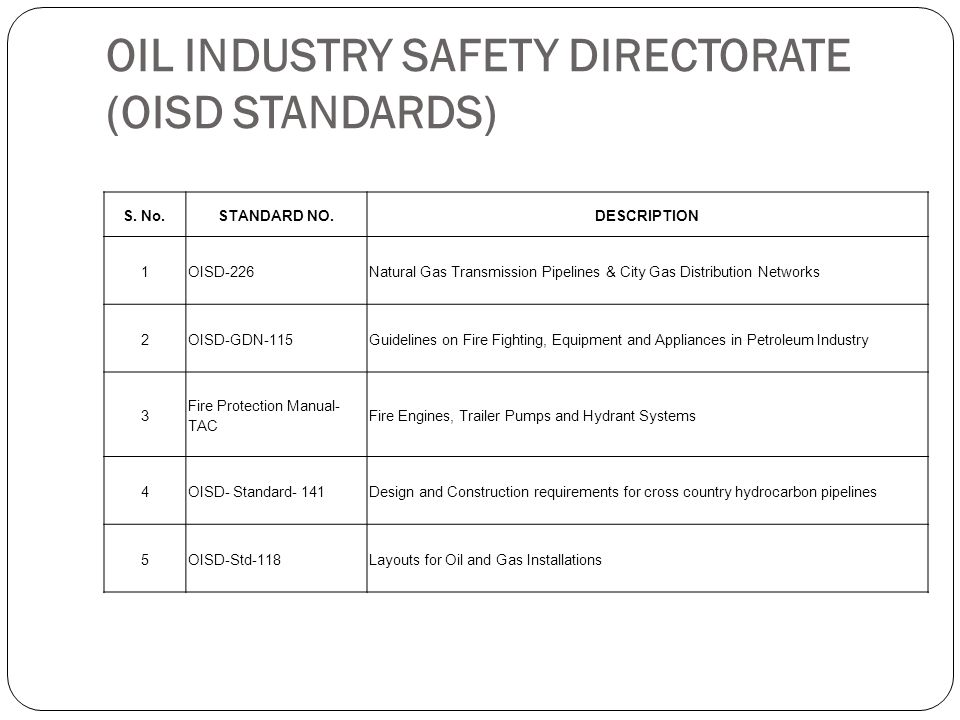 OIL INDUSTRY SAFETY DIRECTORATE (OISD STANDARDS)