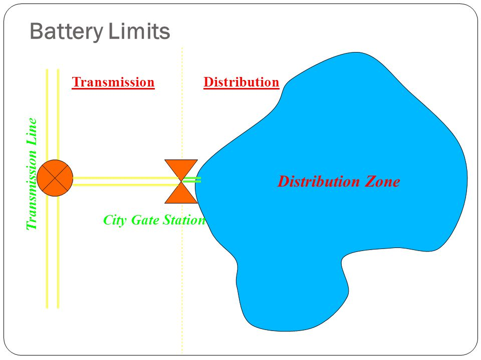 Battery Limits Distribution Zone Transmission Line Transmission