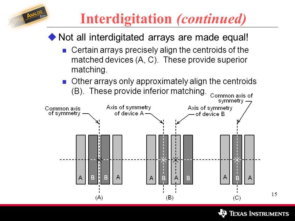 Interdigitation (continued)
