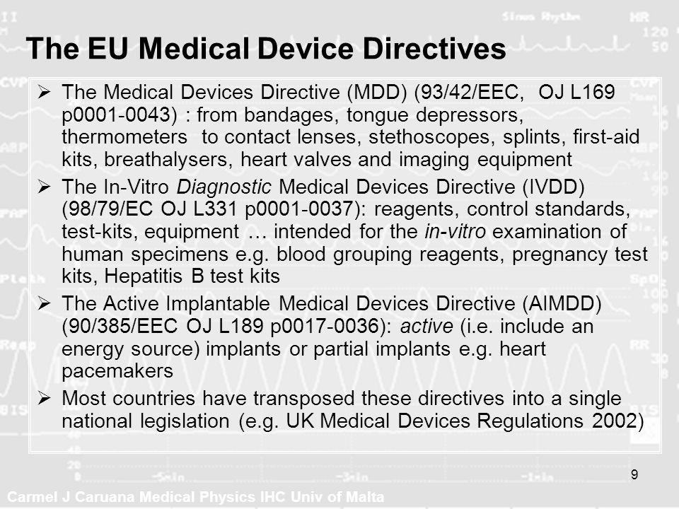 The EU Medical Device Directives