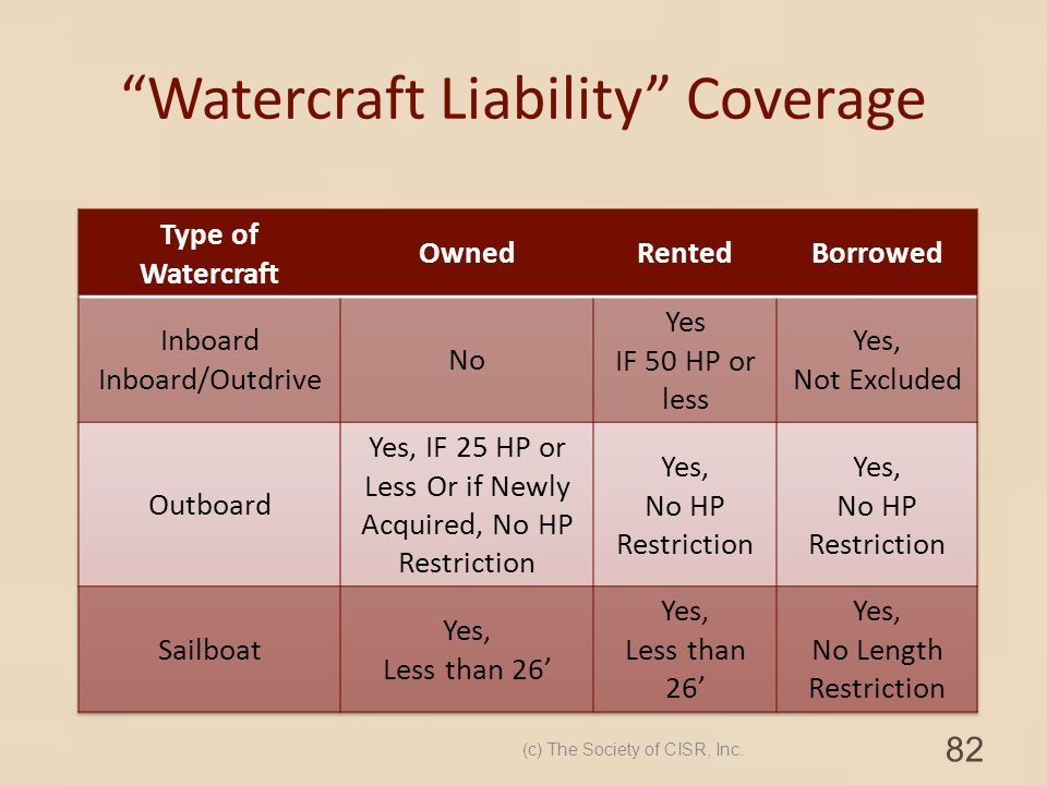 Watercraft Liability Coverage