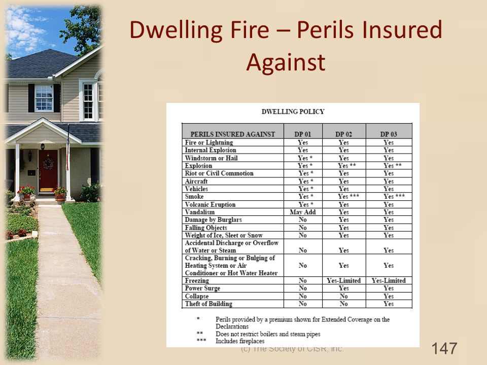 Dwelling Fire – Perils Insured Against