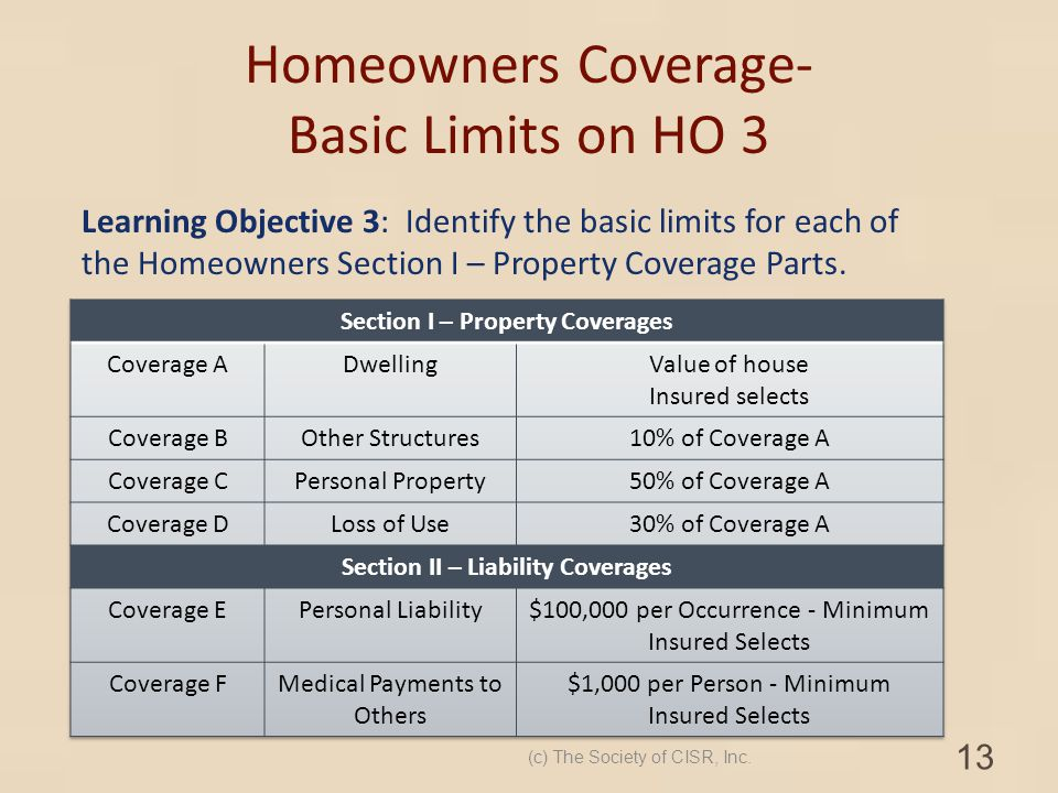 Homeowners Coverage- Basic Limits on HO 3