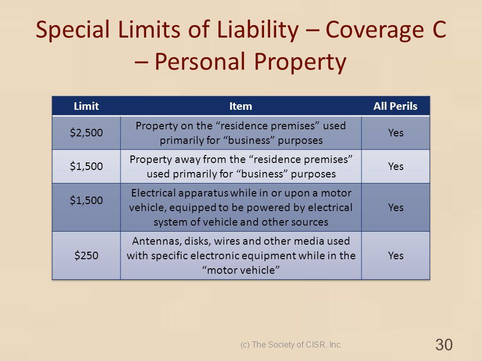 Special Limits of Liability – Coverage C – Personal Property