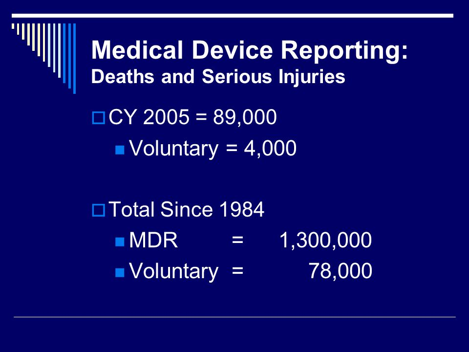 Medical Device Reporting: Deaths and Serious Injuries
