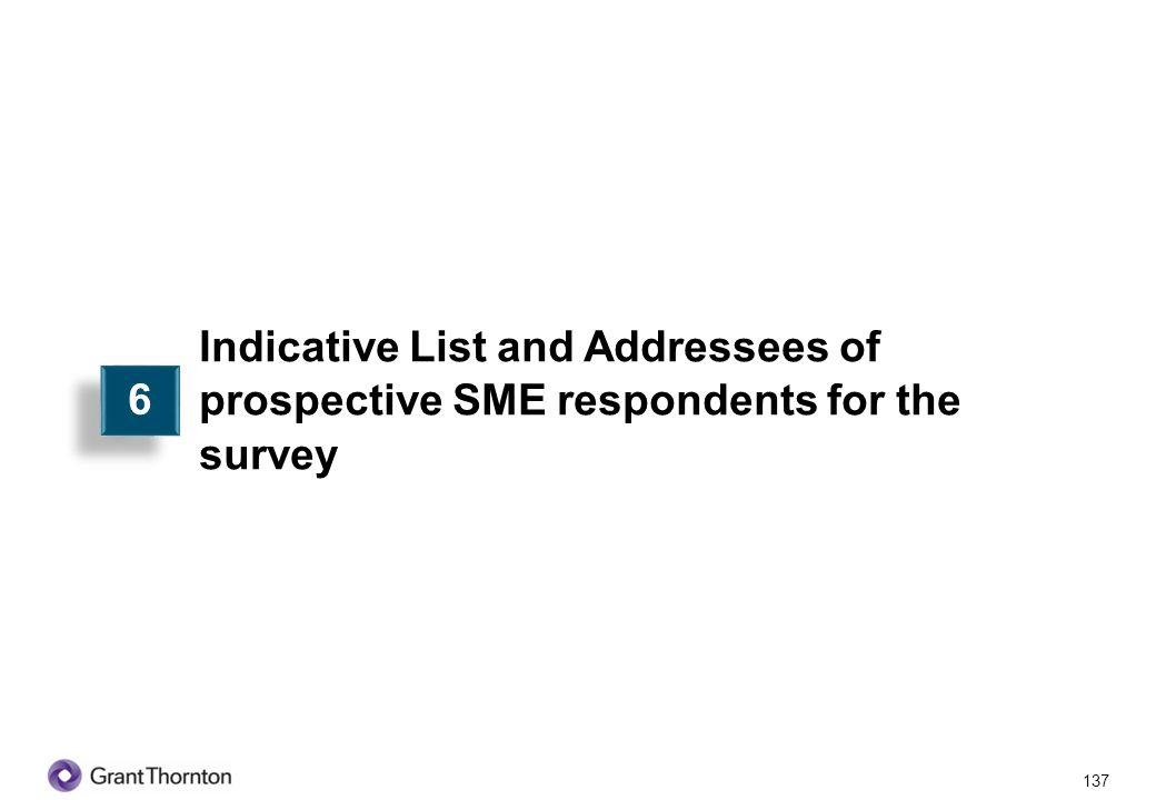 Indicative List and Addressees of prospective SME respondents for the survey