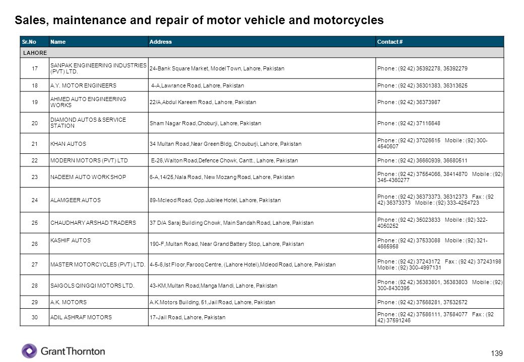 Sales, maintenance and repair of motor vehicle and motorcycles