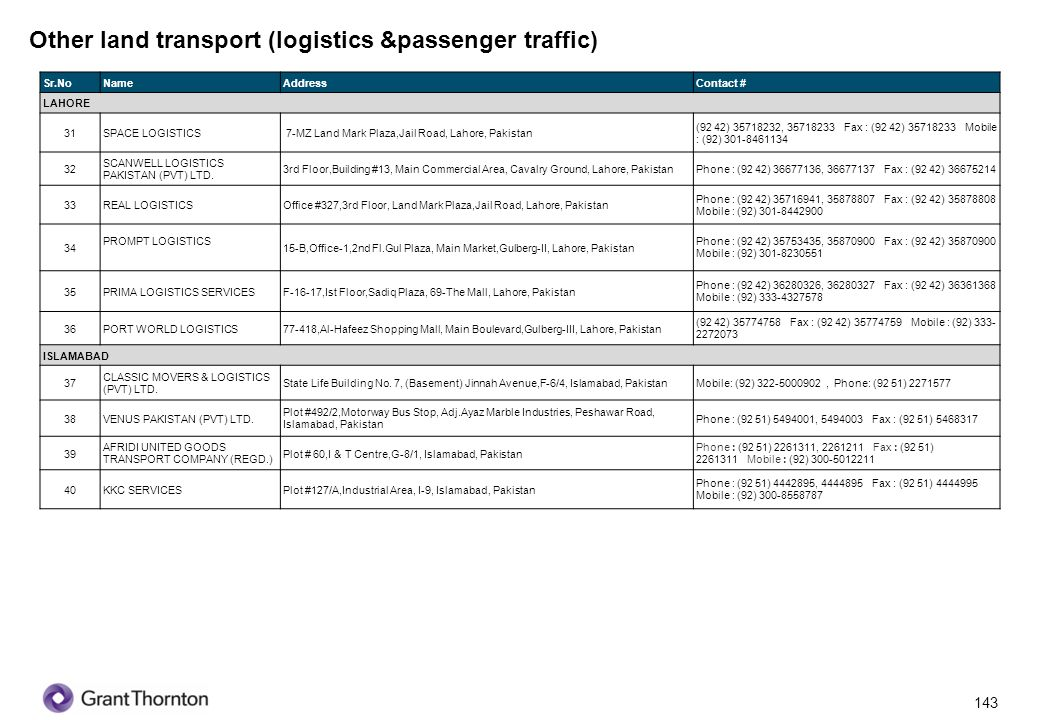 Other land transport (logistics &passenger traffic)