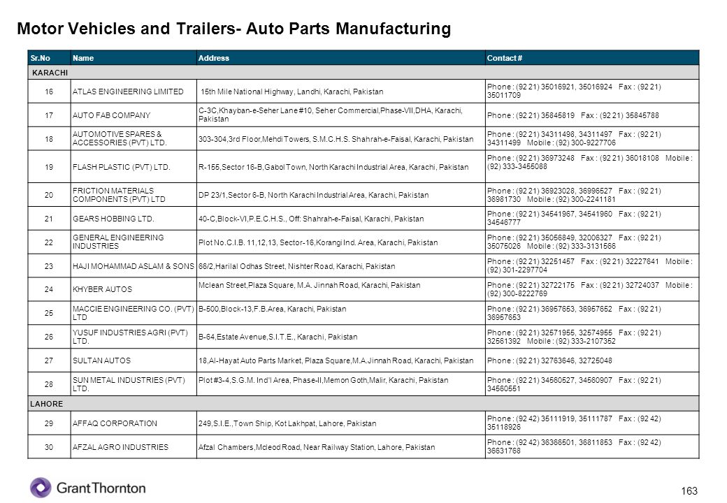 Motor Vehicles and Trailers- Auto Parts Manufacturing