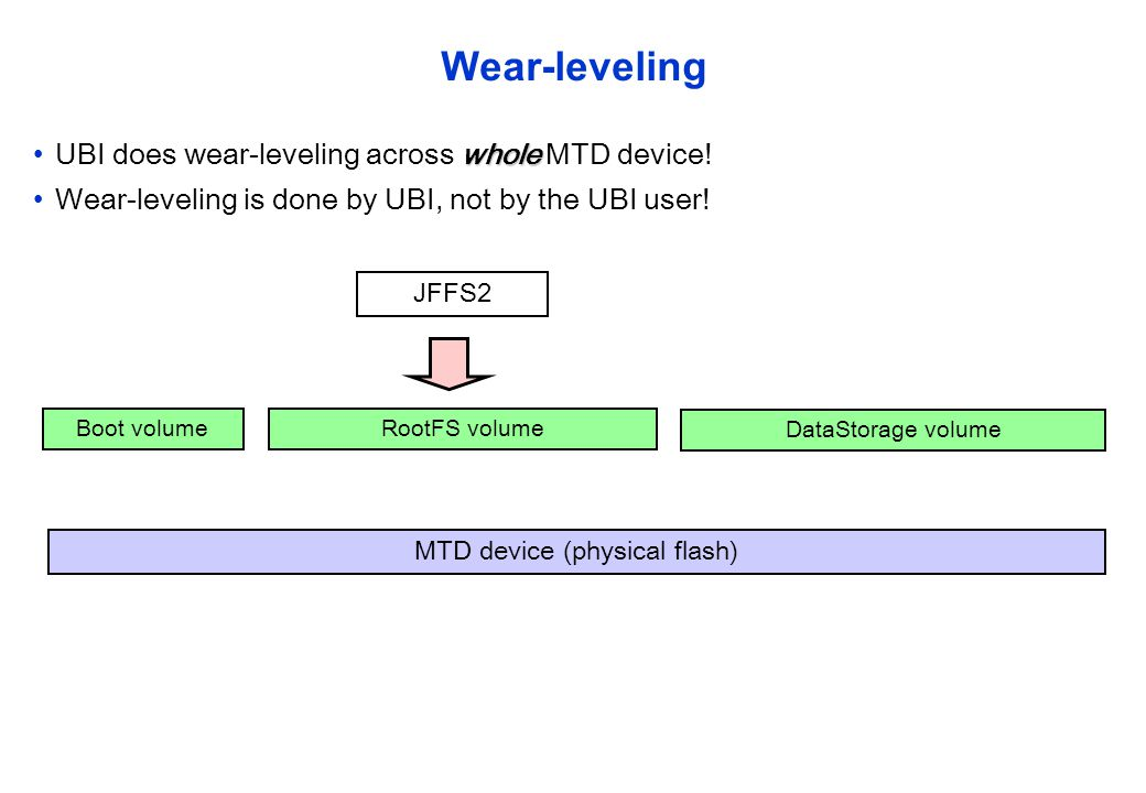 MTD device (physical flash)