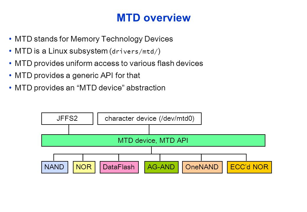 character device (/dev/mtd0)