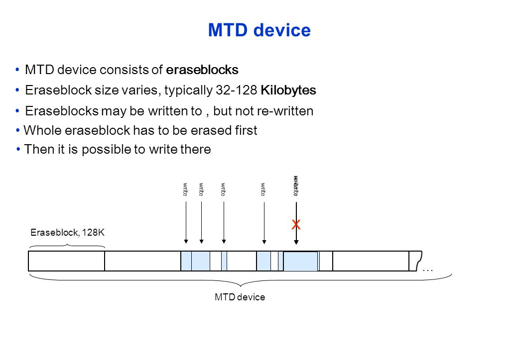 MTD device MTD device consists of eraseblocks