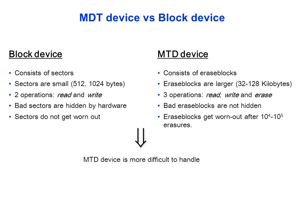 MDT device vs Block device