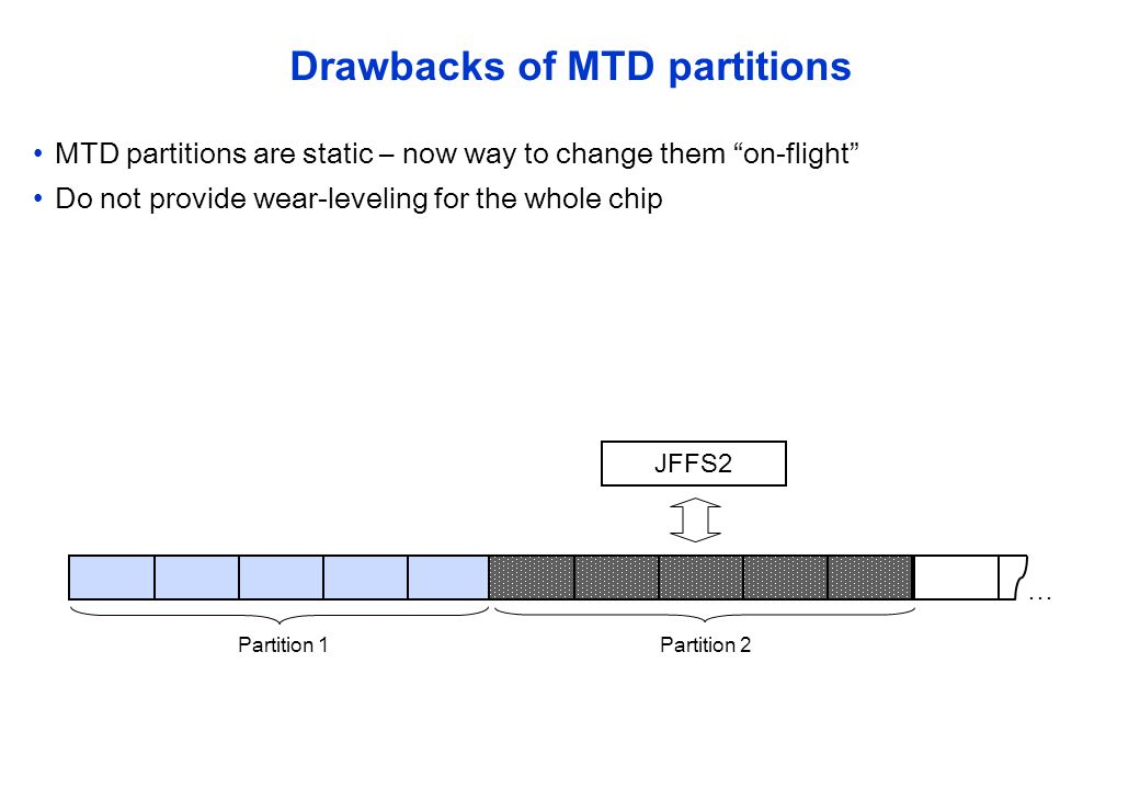 Drawbacks of MTD partitions