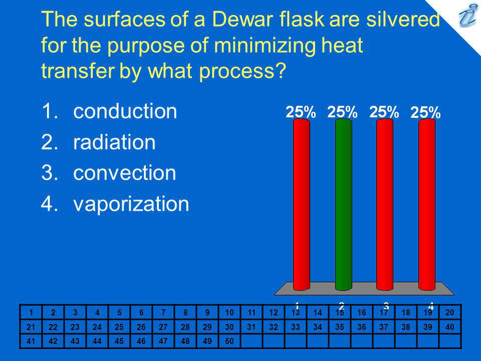 The surfaces of a Dewar flask are silvered for the purpose of minimizing heat transfer by what process