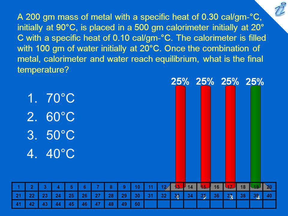 A 200 gm mass of metal with a specific heat of 0
