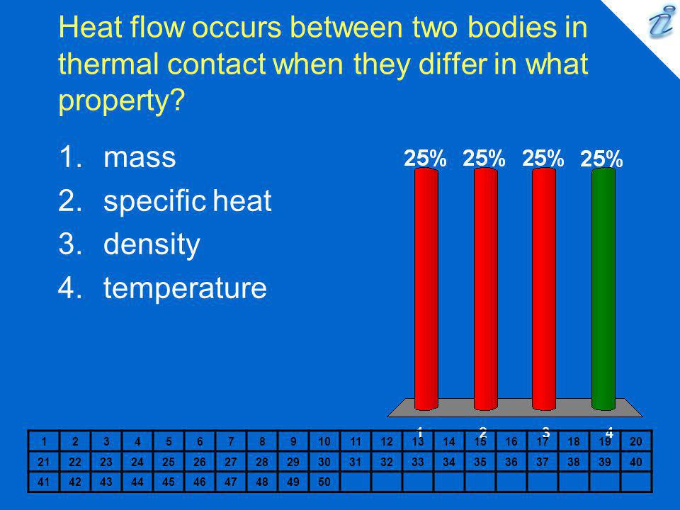 Heat flow occurs between two bodies in thermal contact when they differ in what property