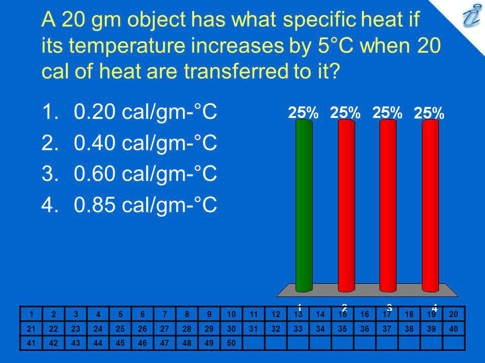 A 20 gm object has what specific heat if its temperature increases by 5°C when 20 cal of heat are transferred to it