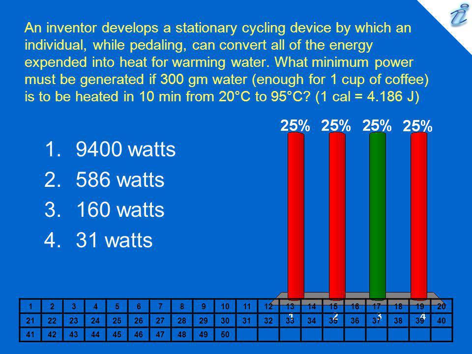 9400 watts 586 watts 160 watts 31 watts