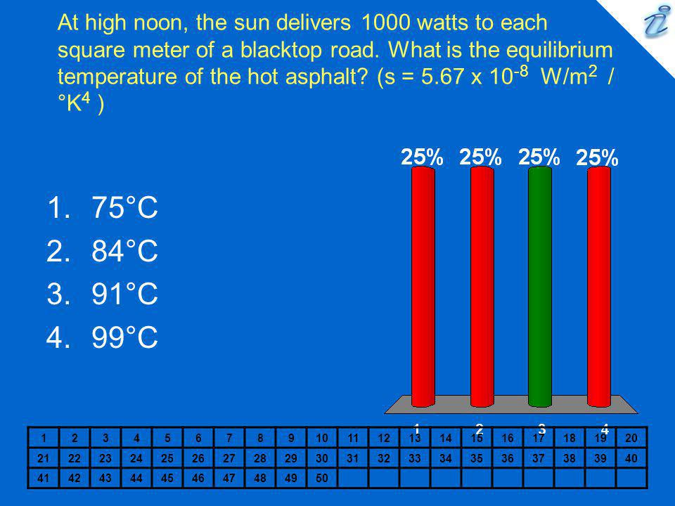 At high noon, the sun delivers 1000 watts to each square meter of a blacktop road. What is the equilibrium temperature of the hot asphalt (s = 5.67 x 10-8 W/m2 / °K4 )
