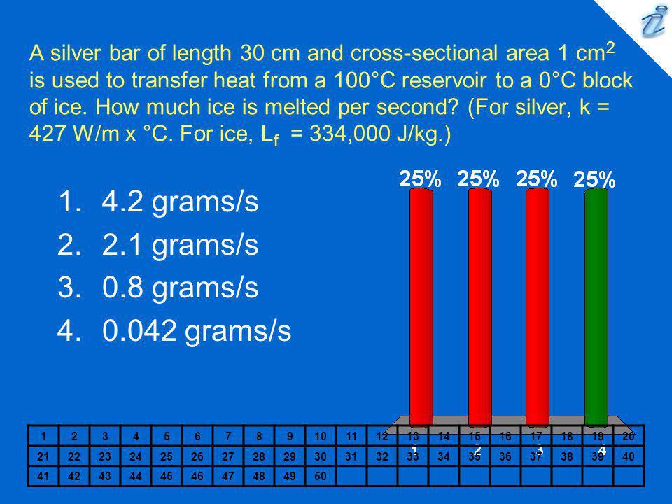 4.2 grams/s 2.1 grams/s 0.8 grams/s 0.042 grams/s