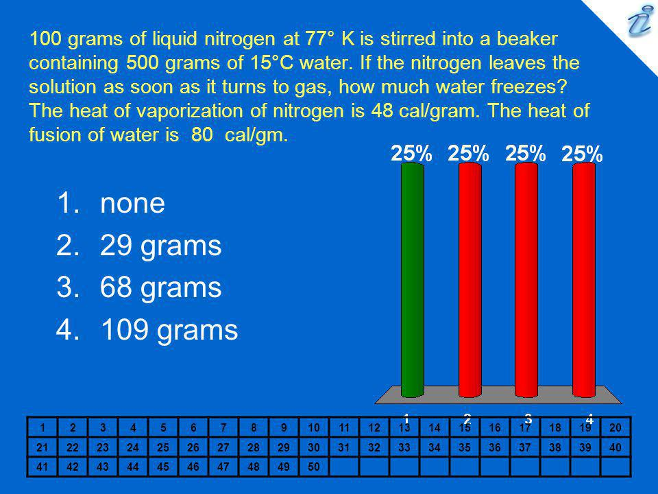 100 grams of liquid nitrogen at 77° K is stirred into a beaker containing 500 grams of 15°C water. If the nitrogen leaves the solution as soon as it turns to gas, how much water freezes The heat of vaporization of nitrogen is 48 cal/gram. The heat of fusion of water is 80 cal/gm.