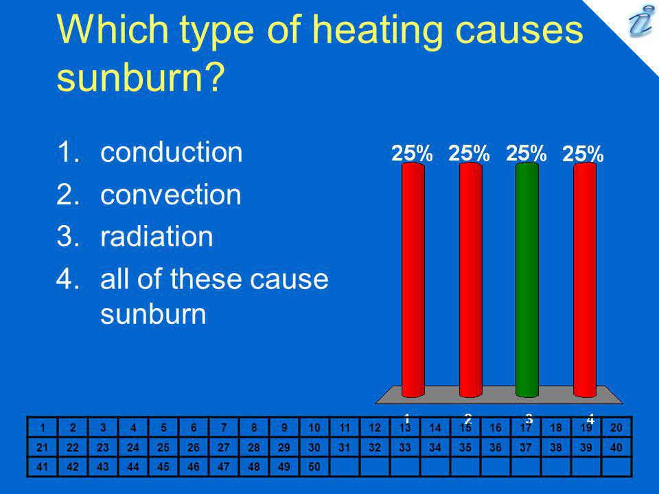 Which type of heating causes sunburn