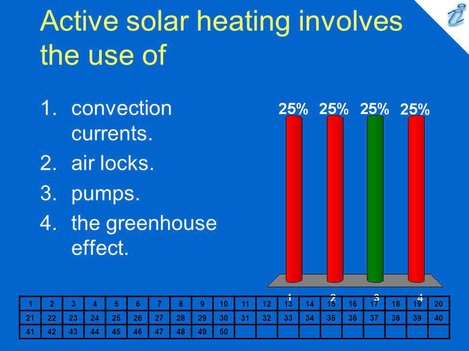 Active solar heating involves the use of