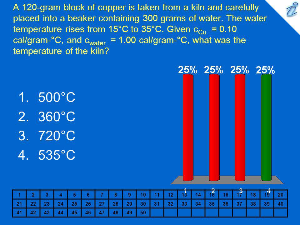 A 120-gram block of copper is taken from a kiln and carefully placed into a beaker containing 300 grams of water. The water temperature rises from 15°C to 35°C. Given cCu = 0.10 cal/gram-°C, and cwater = 1.00 cal/gram-°C, what was the temperature of the kiln