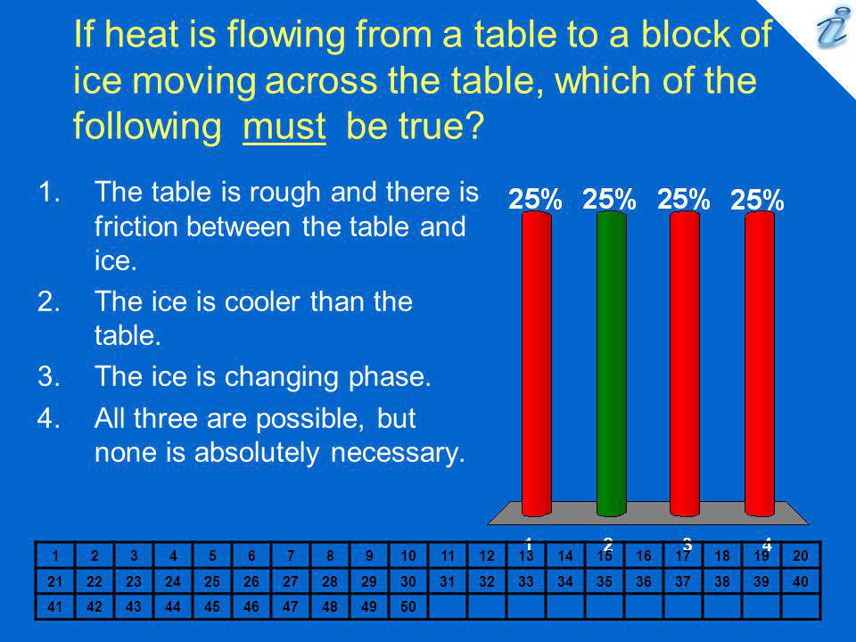 If heat is flowing from a table to a block of ice moving across the table, which of the following must be true