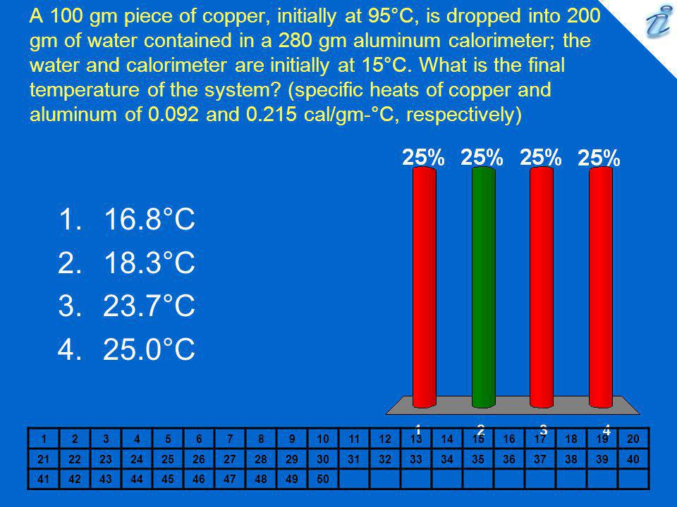 A 100 gm piece of copper, initially at 95°C, is dropped into 200 gm of water contained in a 280 gm aluminum calorimeter; the water and calorimeter are initially at 15°C. What is the final temperature of the system (specific heats of copper and aluminum of 0.092 and 0.215 cal/gm-°C, respectively)