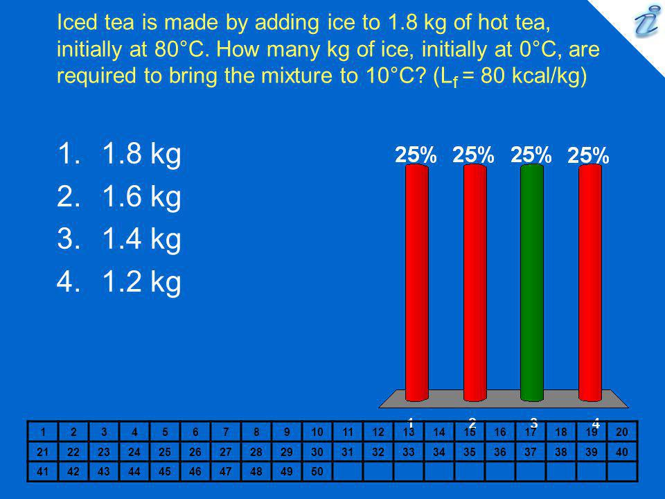 Iced tea is made by adding ice to 1.8 kg of hot tea, initially at 80°C. How many kg of ice, initially at 0°C, are required to bring the mixture to 10°C (Lf = 80 kcal/kg)