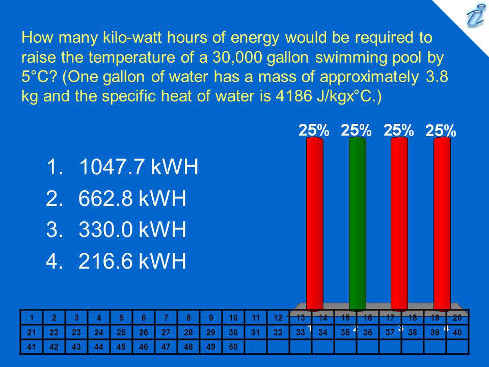 How many kilo-watt hours of energy would be required to raise the temperature of a 30,000 gallon swimming pool by 5°C (One gallon of water has a mass of approximately 3.8 kg and the specific heat of water is 4186 J/kgx°C.)