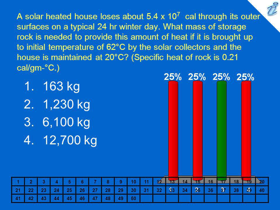 A solar heated house loses about 5