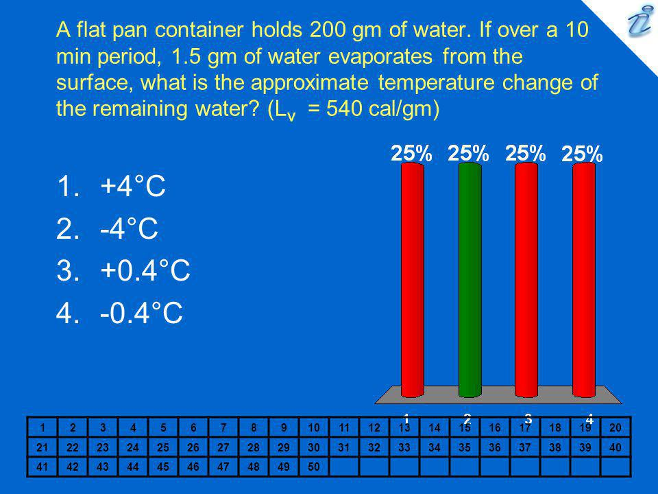 A flat pan container holds 200 gm of water. If over a 10 min period, 1