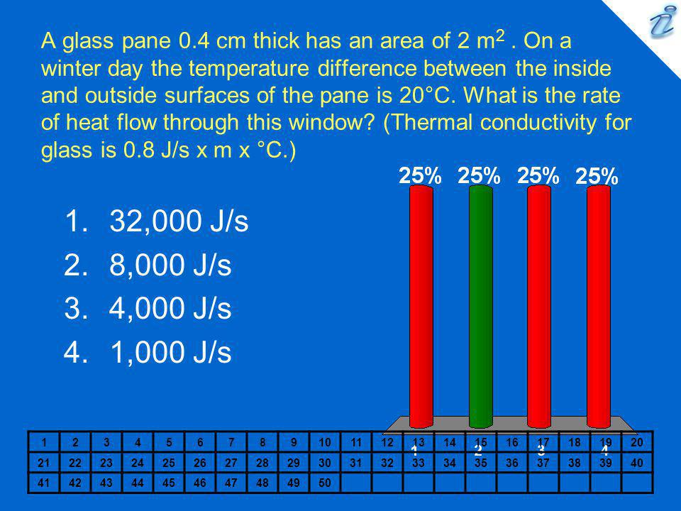 A glass pane 0. 4 cm thick has an area of 2 m2
