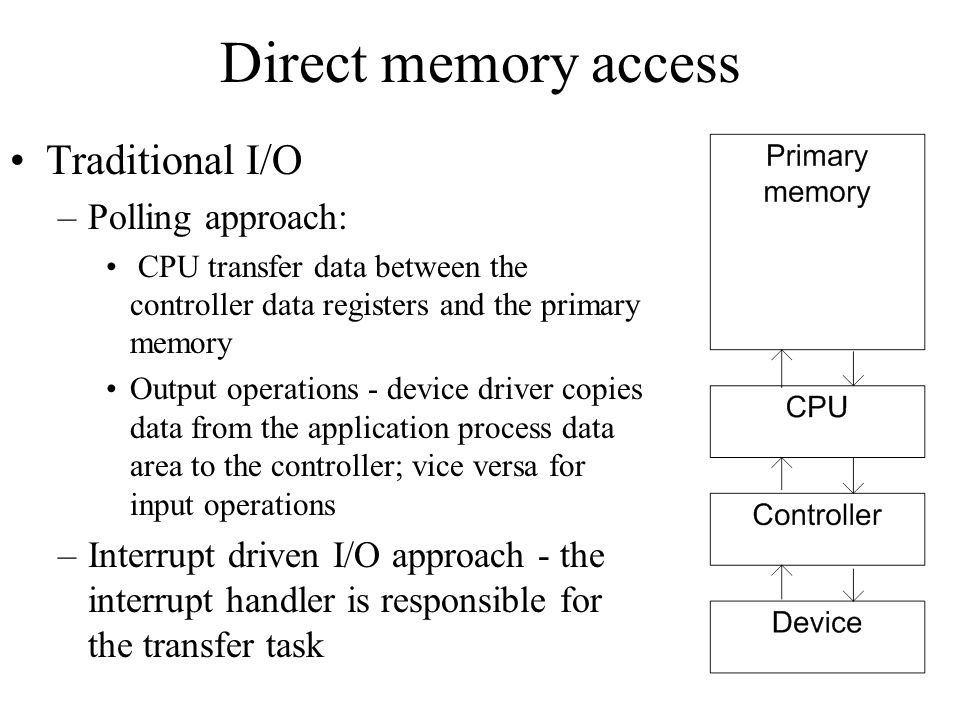 Direct memory access Traditional I/O Polling approach: