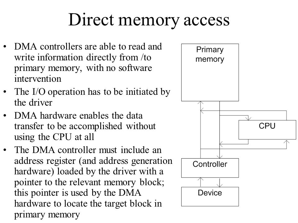 Direct memory access DMA controllers are able to read and write information directly from /to primary memory, with no software intervention.