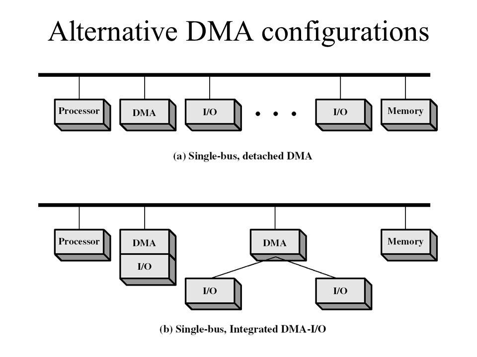 Alternative DMA configurations