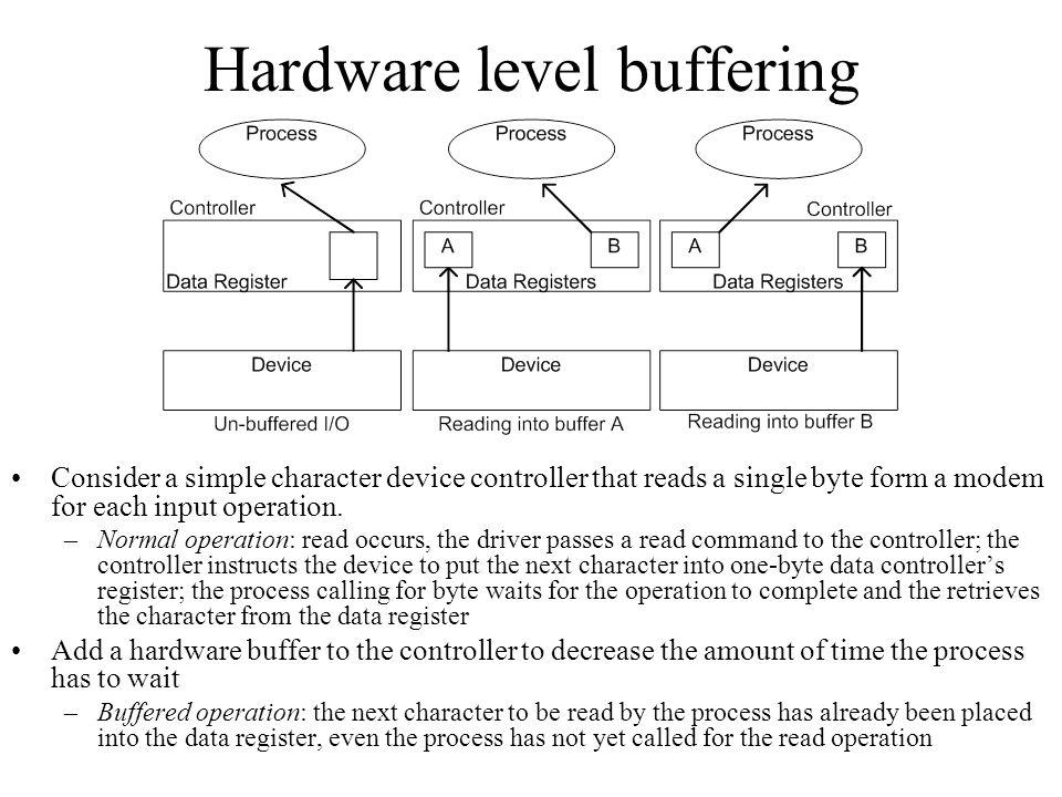 Hardware level buffering