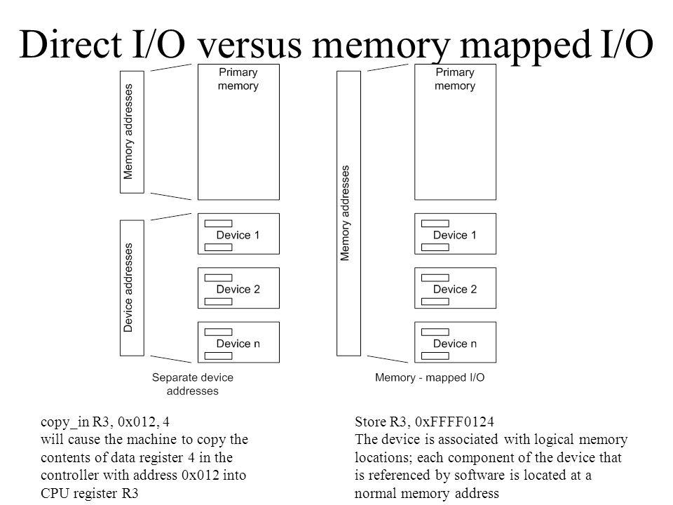 Direct I/O versus memory mapped I/O
