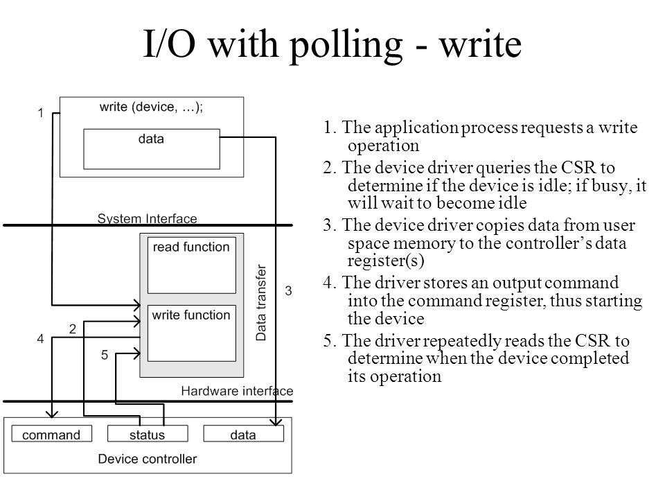 I/O with polling - write