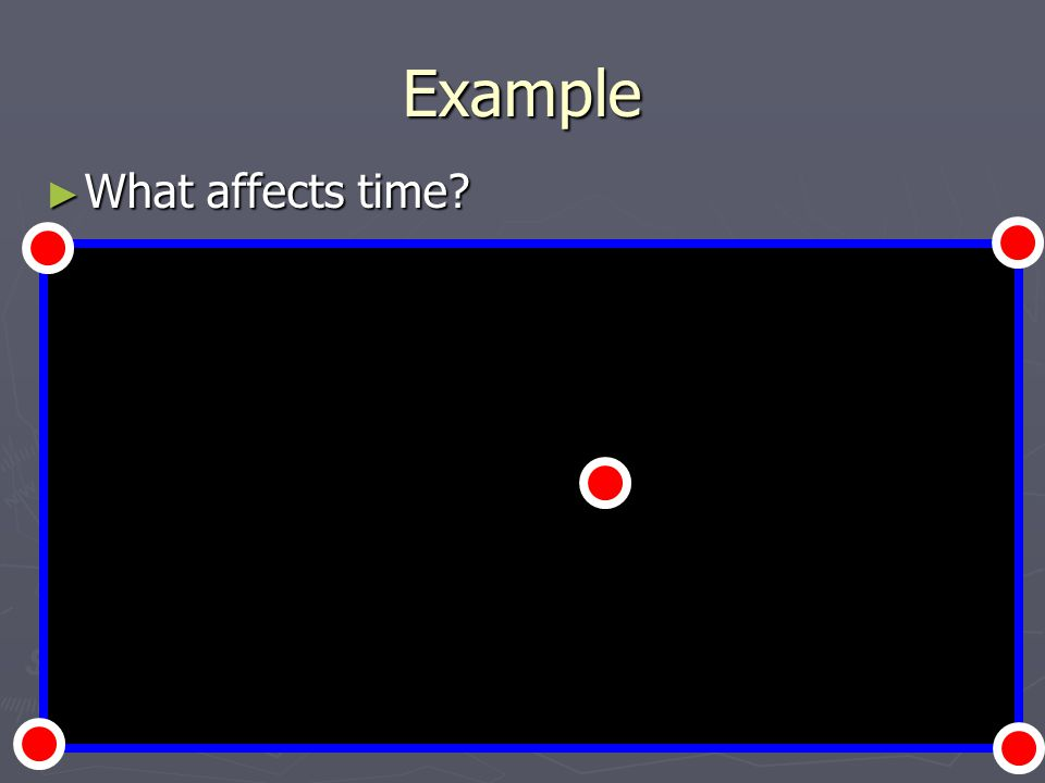 Example What affects time