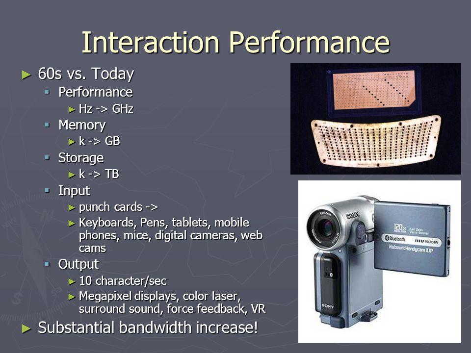 Interaction Performance