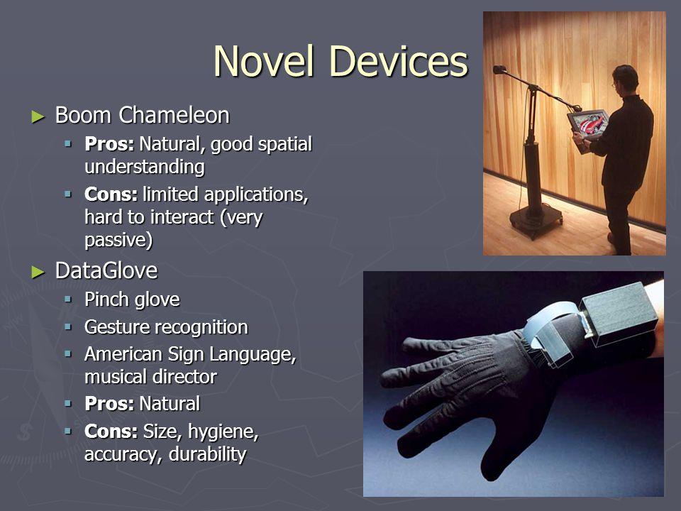 Novel Devices Boom Chameleon DataGlove