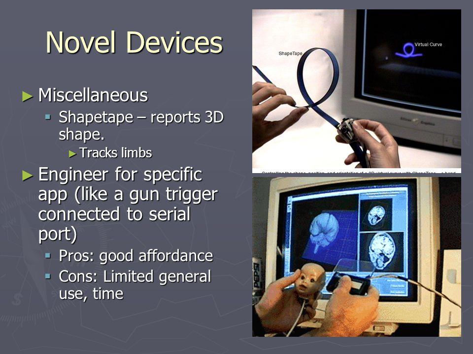Novel Devices Miscellaneous
