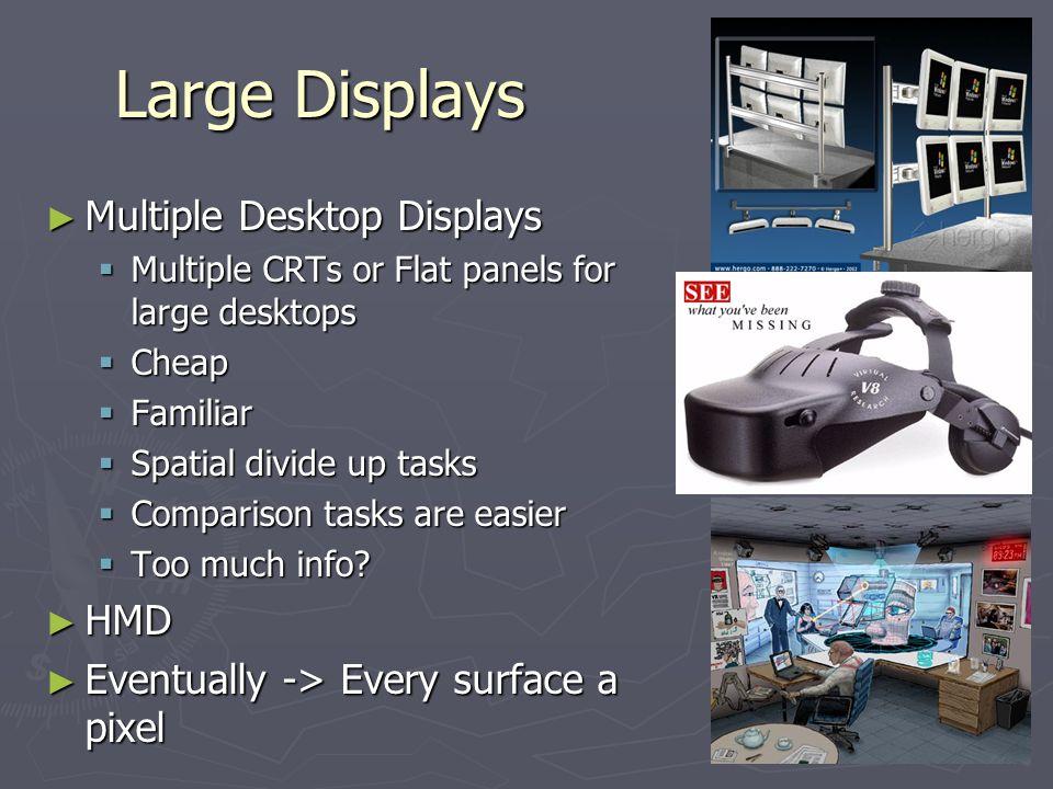 Large Displays Multiple Desktop Displays HMD