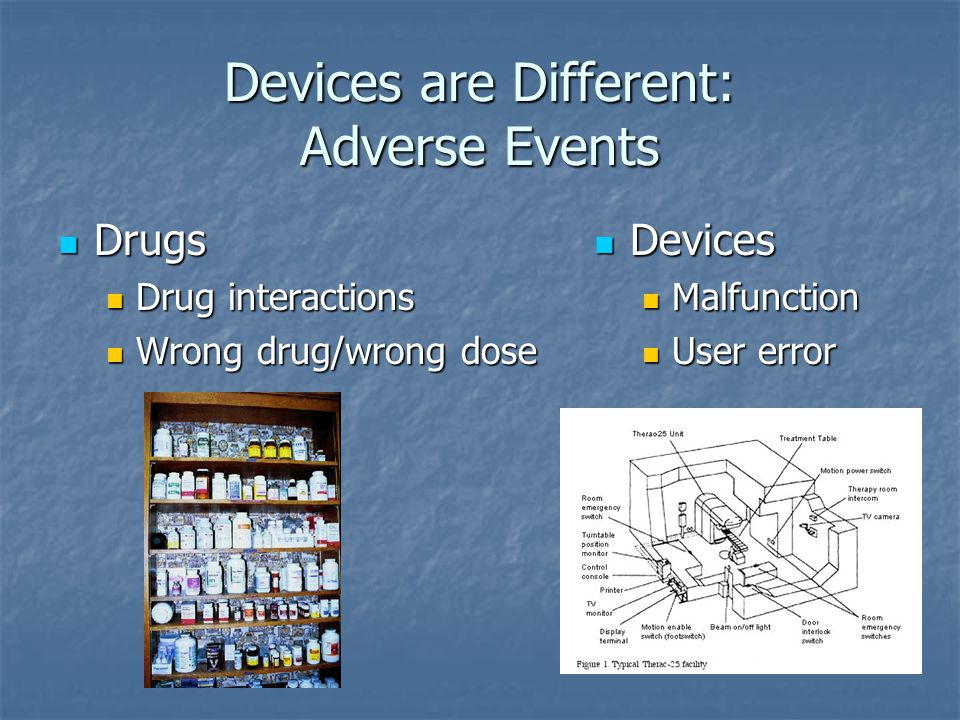 Devices are Different: Adverse Events