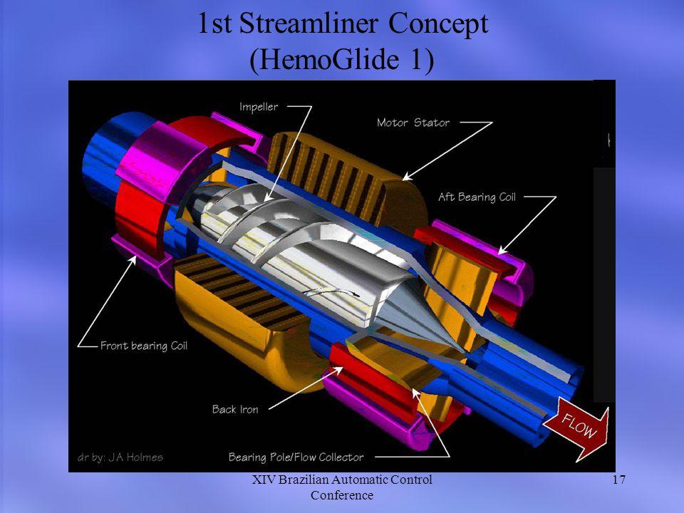 1st Streamliner Concept (HemoGlide 1)